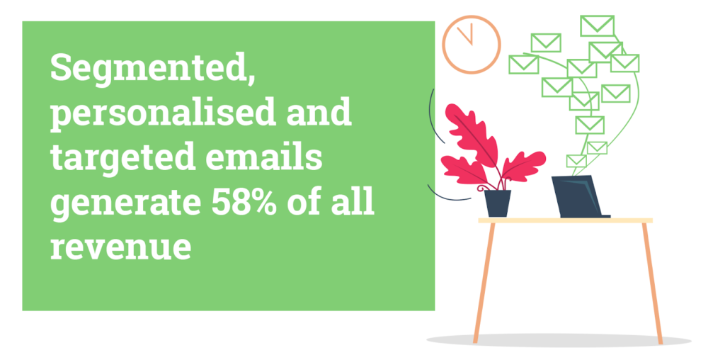 segmented_personalised_targeted_emails