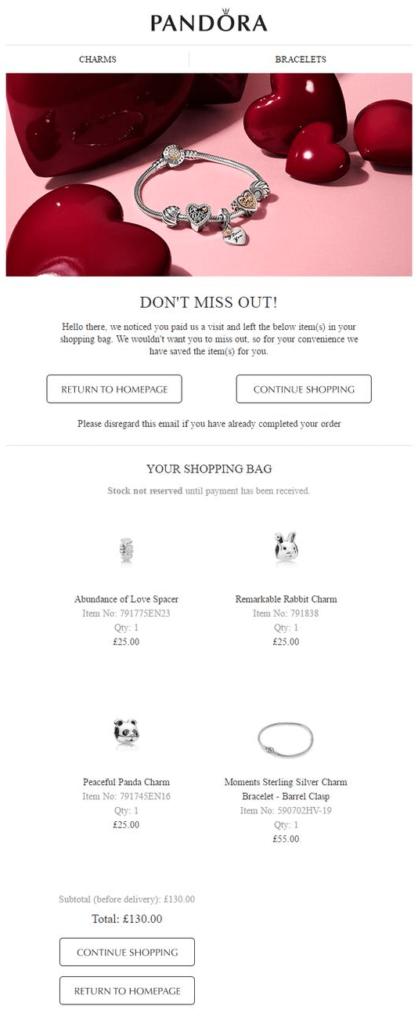 pandora_abanoden_cart_email_design