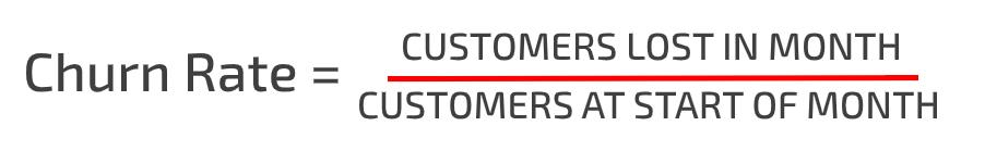 customer_churn_rate
