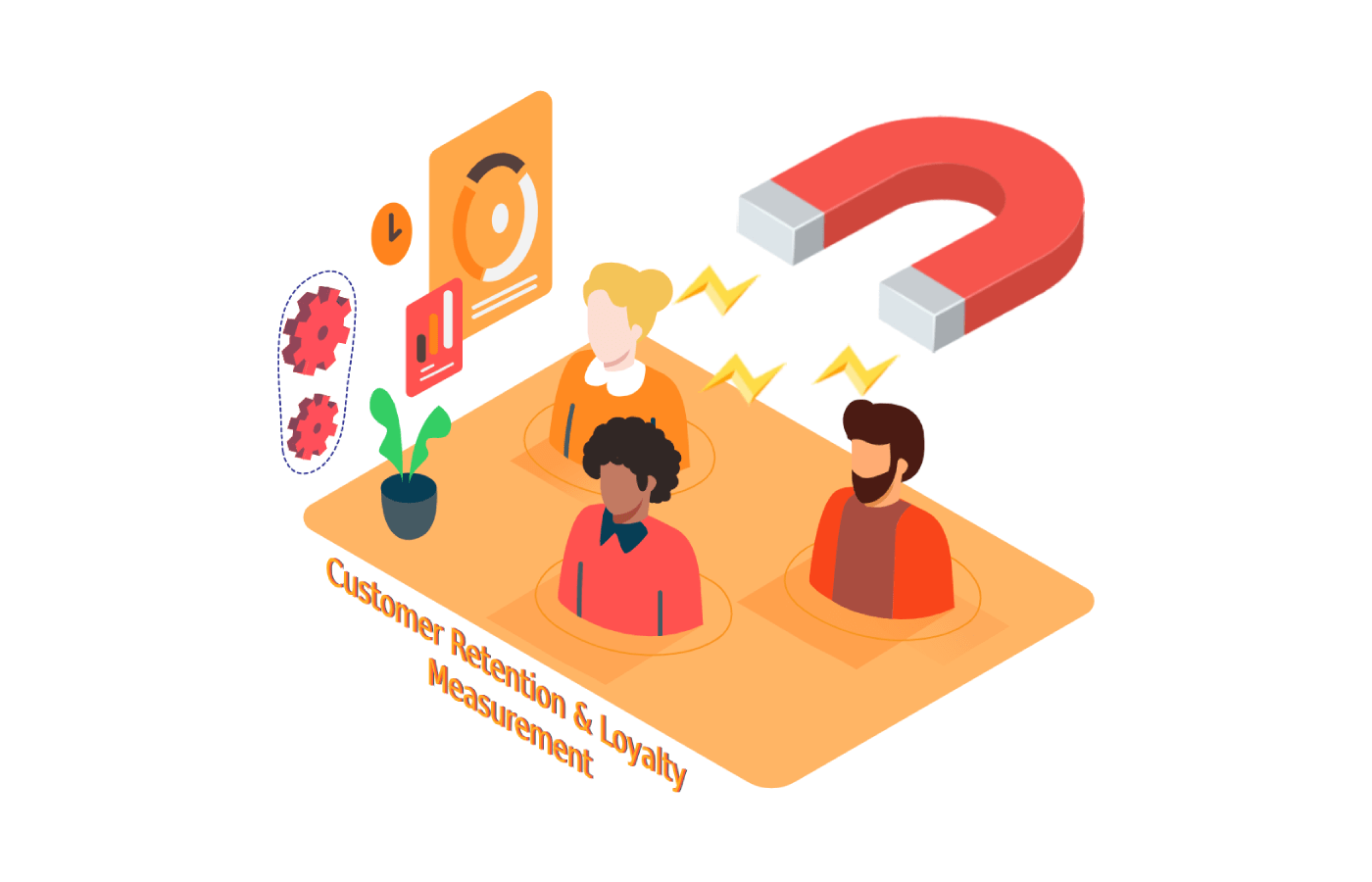 customer_retention_loyalty_measurement