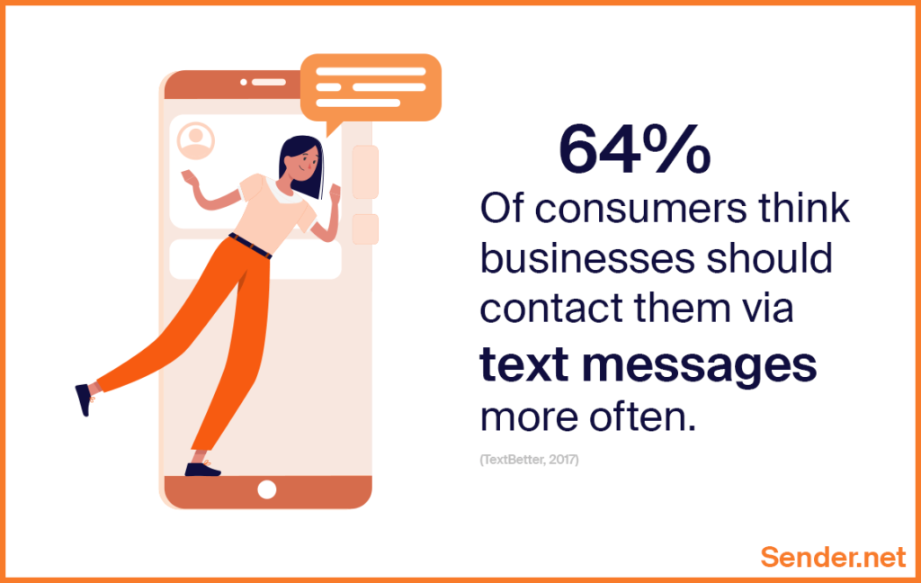 businesses_should_contact_via_sms_text_messages_more_often